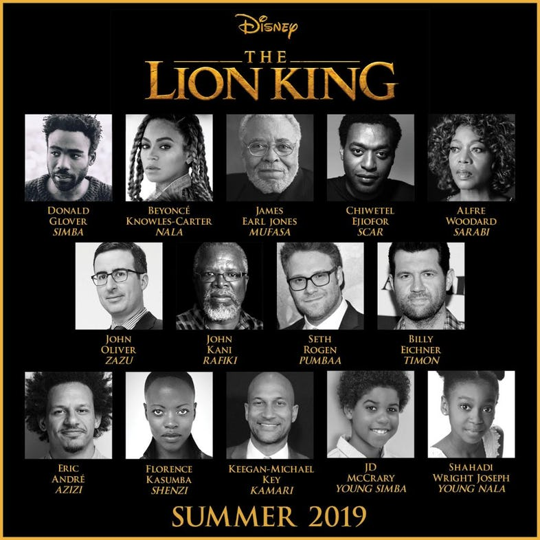 Full Cast of The Lion King